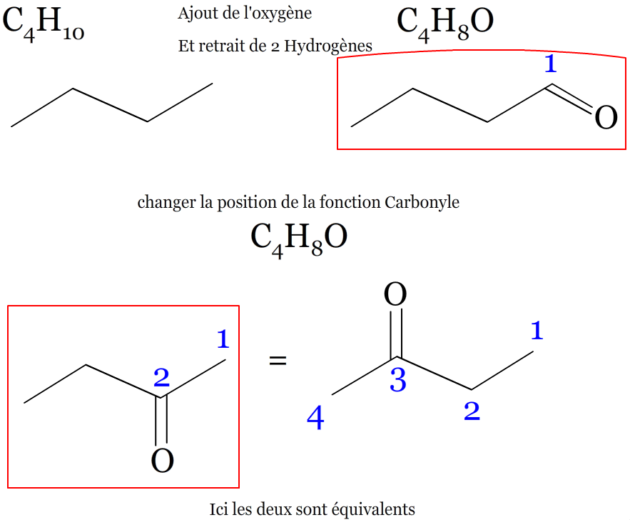 how to draw all isomers c4h80