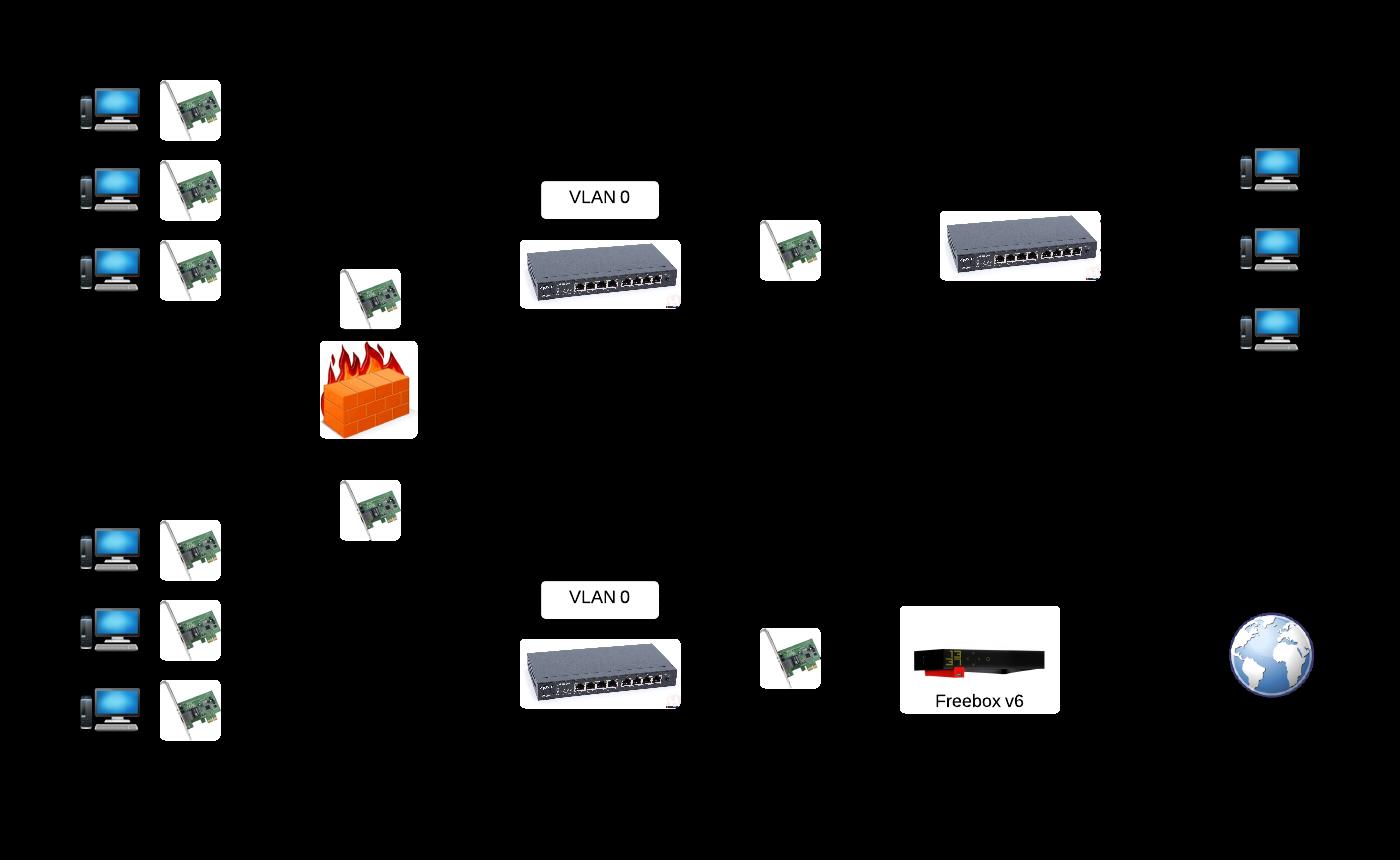 need help sch233ma r233seau local routeur virtuel par lifaon74