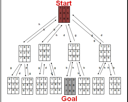 Un tableau de structure en c - Grille indiciaire ingenieur principal ...