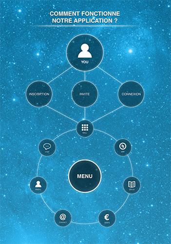 maquettez votre site responsive avec photoshop pdf
