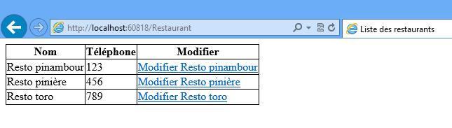 La liste des restaurants