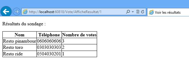 La vue de résultat du vote