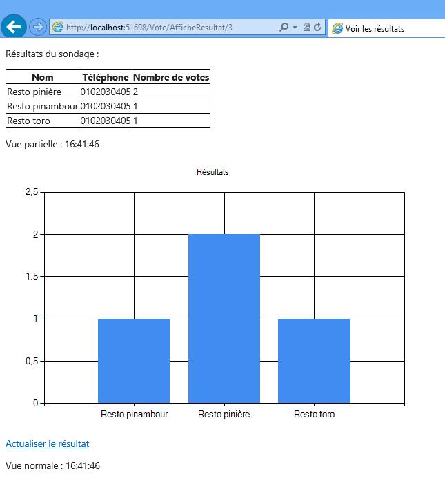 Affichage d'un graphique avec MVC