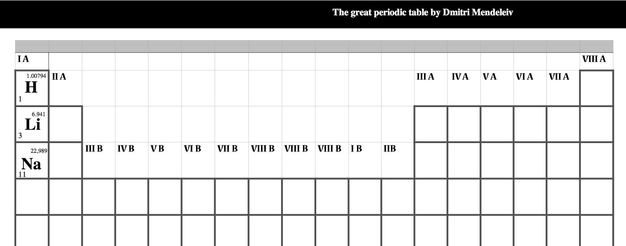 Tableau a remplir par bigzbie openclassrooms for Div z index