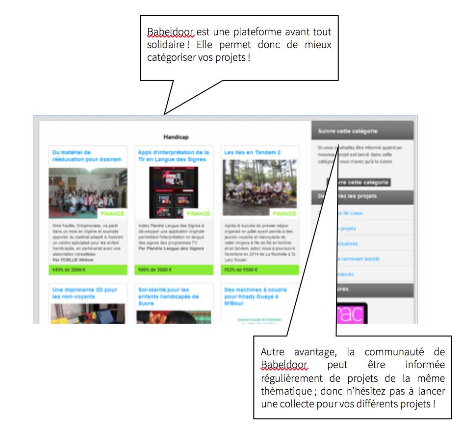 Exemple de projet sur KissKissBankBank