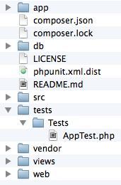 Arborescence des tests du projet
