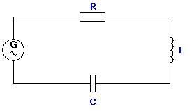 Le circuit RLC