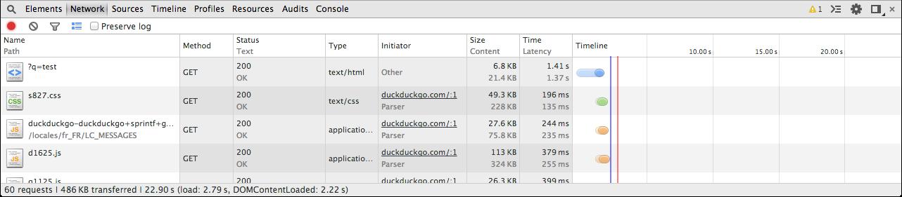 Affichage des requêtes sous Chrome