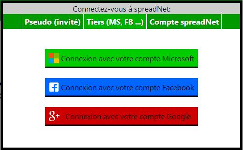 Box de connexion gràce à un tiers au site Spreadnet