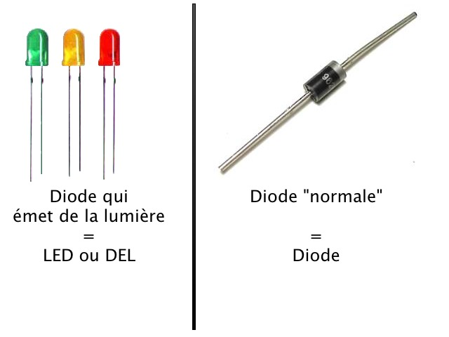 US20060082315 in addition Polarity as well Automatic Light Dimmer in addition 59z29j furthermore Diode Tester Circuit Using Ic 741 And Led. on led diode anode