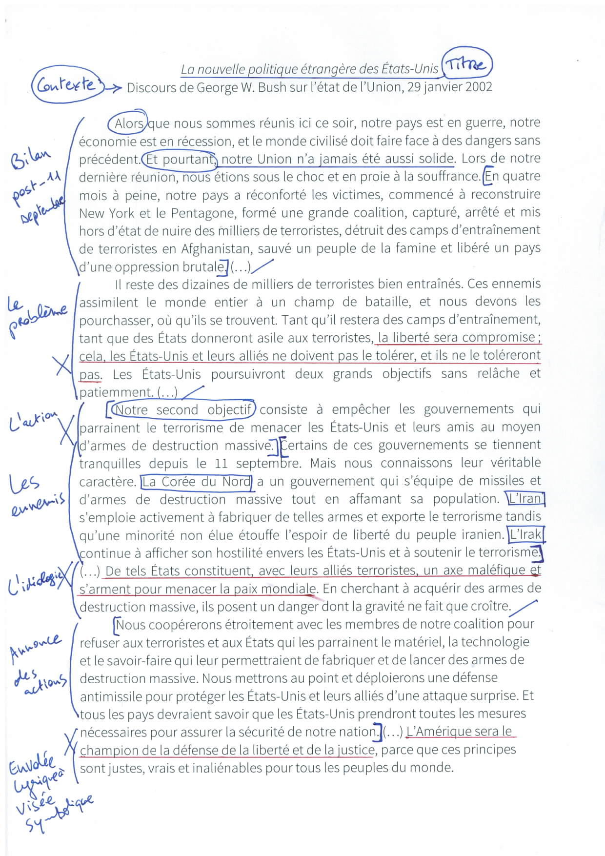 methode problematique dissertation