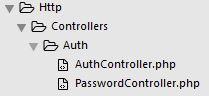 Les deux contrôleurs de l'authentification