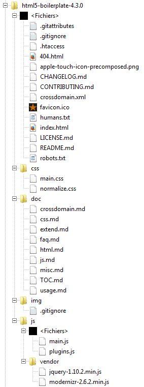 Les dossiers et fichiers de H5BP