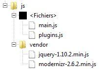 Les fichiers javascript dans H5BP