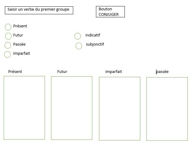 Conjugaison Des Verbes En Javascrpit Javascript Par Lejaaq Openclassrooms