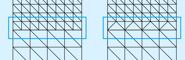 Adaptation du mesh aux interfaces