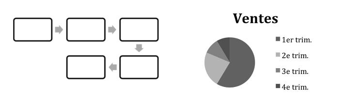 Exemples de schémas
