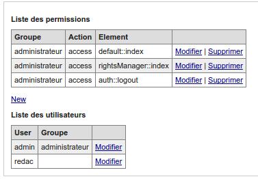 Votre application, affichage des groupes et utilisateurs