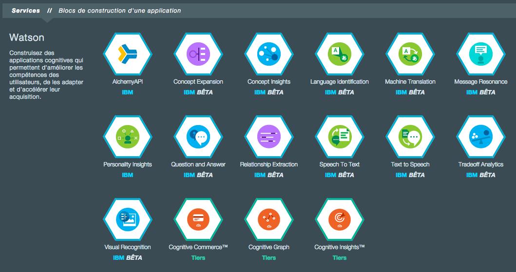 Les services Watson disponibles dans Bluemix
